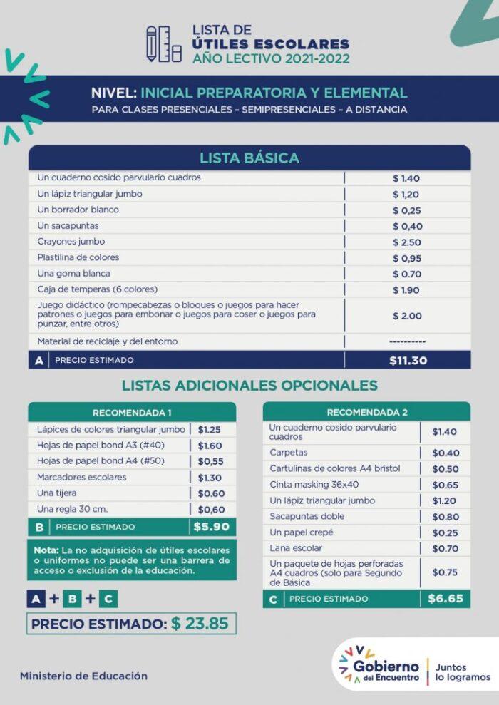 Lista de útiles para los niveles básica media, básica superior y bachillerato. Foto: Ministerio de Educación