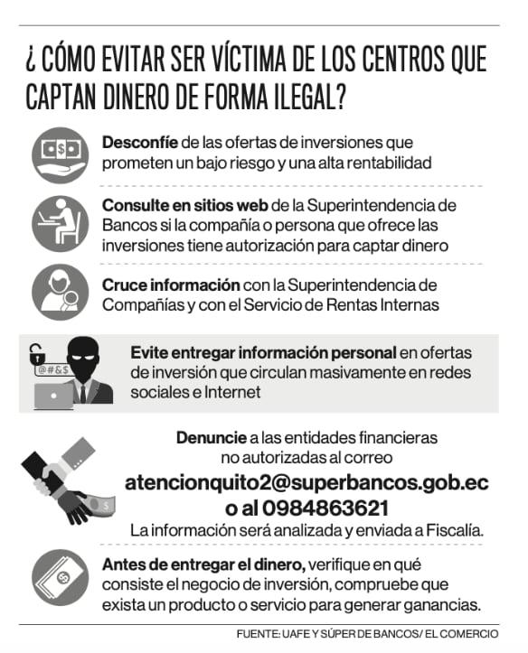 Infografía de ¿cómo evitar ser víctima de los centros que captan dinero de forma ilegal en Ecuador? Fuente: UAFE y Súper de Bancos / EL COMERCIO