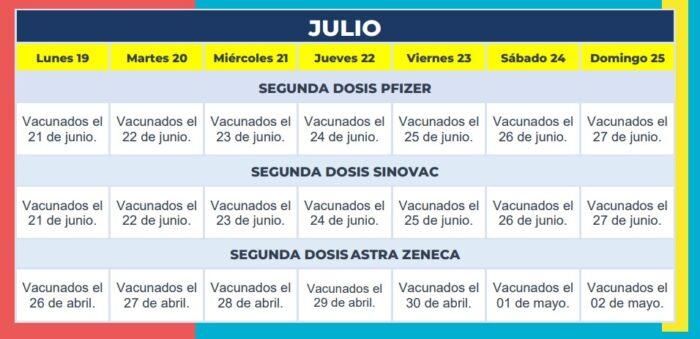 Calendario de la segunda dosis de la vacuna covid19, del 16 al 25 de julio de 2021. Foto: Ministerio de Salud