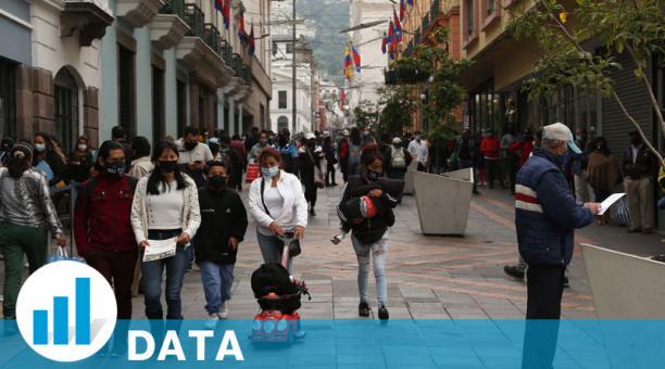 Ecuador reporta 1 294 nuevos casos de covid-19 y suma 217 377 contagios este 6 de enero del 2021. Foto: Diego Pallero / EL COMERCIO