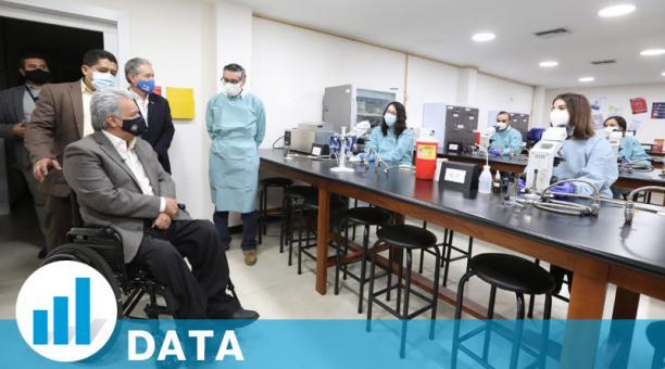 El presidente Lenín Moreno visitó los laboratorios de la U. San Francisco de Quito, ayer. Foto: Cortesía / Secom