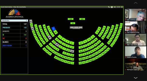 La Asamblea Nacional aprobó el 19 de enero del 2021 la Ley de Extinción de Dominio. Foto: Twitter Asamblea Ecuador