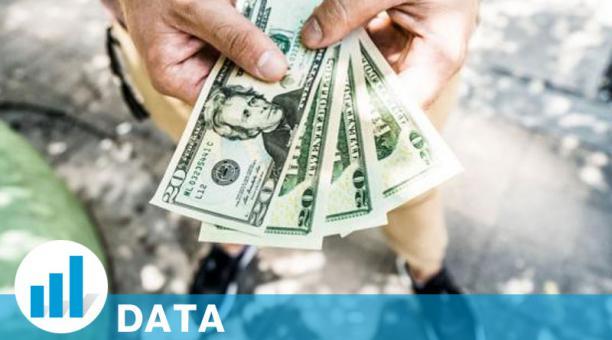Esta decimocuarta remuneración, conocida como bono escolar, es un beneficio que establece el pago de un salario básico, que para este 2021. Foto: Pixabay