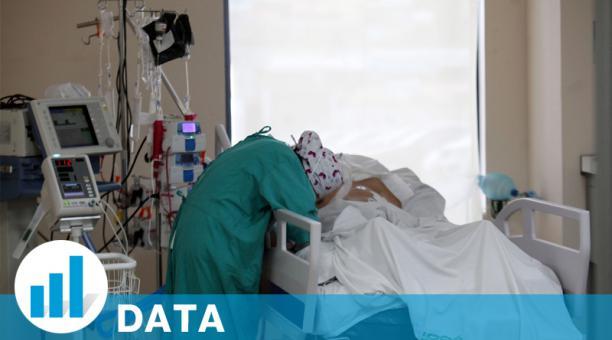 En el Hospital Quito Sur, del Seguro Social, hubo un aumento de infectados. Sus directivos informaron que laboran a un 150% de su capacidad. Foto: Julio Estrella / EL COMERCIO