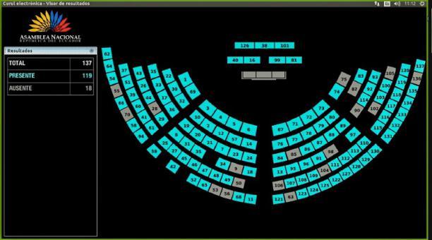 El Pleno de la Asamblea aprobó las reformas a la Ley de Tránsito. Foto: Cortesía