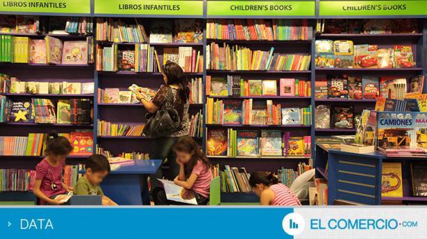 Especial Data / Datos: La literatura infantil se mantiene en primer lugar en un mercado a la baja. Foto: Archivo / EL COMERCIO