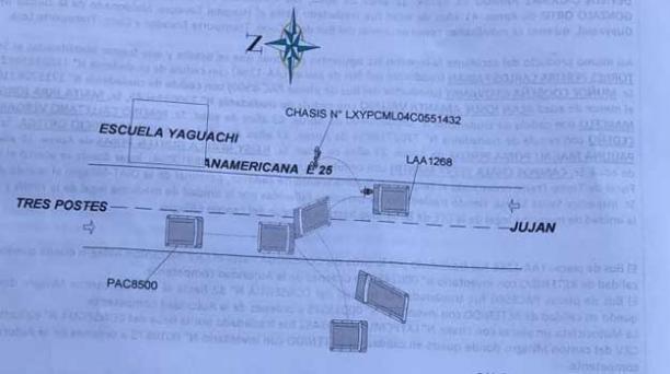 Ilustración gráfica del accidente entre dos buses interprovinciales y una moto en la vía Jujan-Tres Postes, al norte de la provincia del Guayas. Foto: CTE