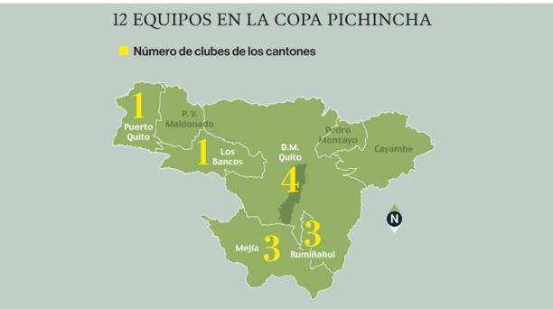 Equipos en Copa Pichincha