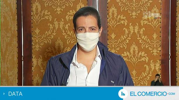 La ministra de Gobierno, María Paula Romo, insiste en no publicar las cifras según el día del reporte de resultados de las pruebas sino del día en que empiezan los síntomas.