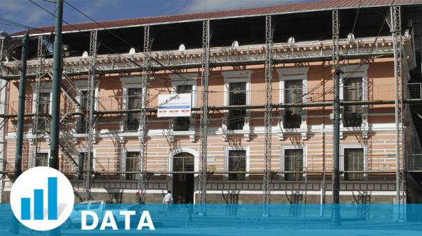 El antiguo edificio donde funcionaba la Dirección de Educación, en la calle Rocafuerte y Guayaquil, está cerrado.