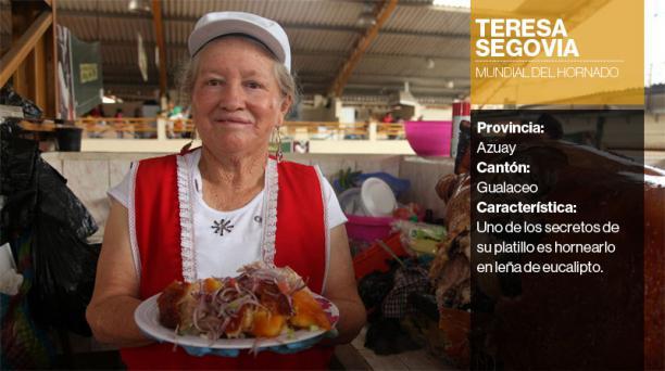Teresa Segovia de Azuay
